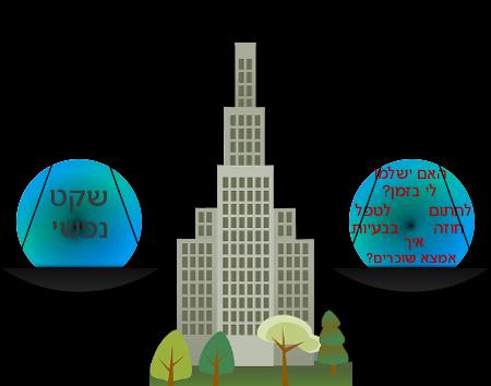 תיווך השכרת דירות תל אביב - אני מה יוצא לי מזה?